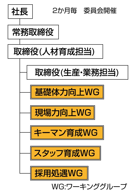 wg_flow